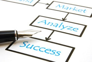 measure success - Reporting and Analysis