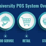 University Cafeteria POS System and Features Overview