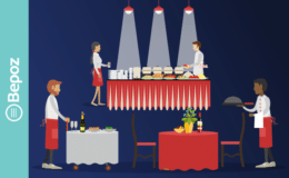 Casino Catering POS Integration - How to Create Banquet Event Orders